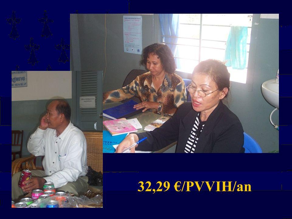 32,29 /PVVIH/an