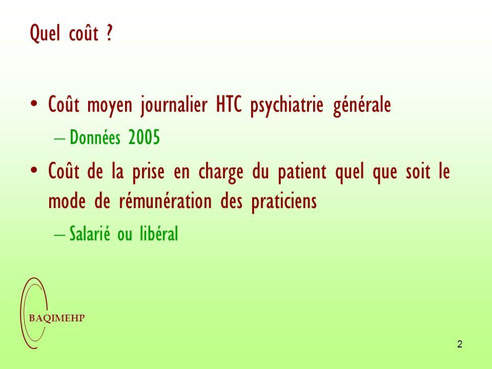 BAQIMEHP 2 Coût moyen journalier HTC psychiatrie générale –Données 2005 Coût de la prise en charge du patient quel que soit le mode de rémunération de
