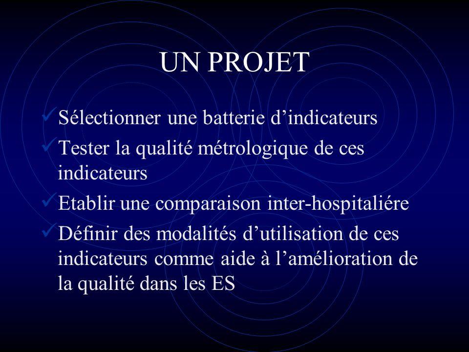 UN PROJET Sélectionner une batterie dindicateurs Tester la qualité métrologique de ces indicateurs Etablir une comparaison inter-hospitaliére Définir