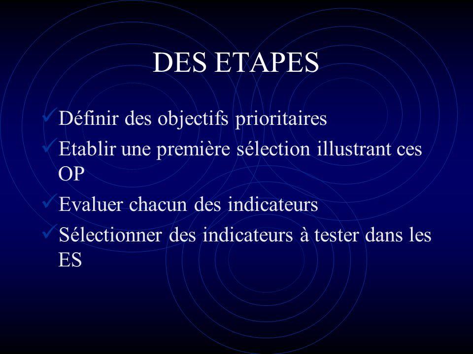 DES ETAPES Définir des objectifs prioritaires Etablir une première sélection illustrant ces OP Evaluer chacun des indicateurs Sélectionner des indicat