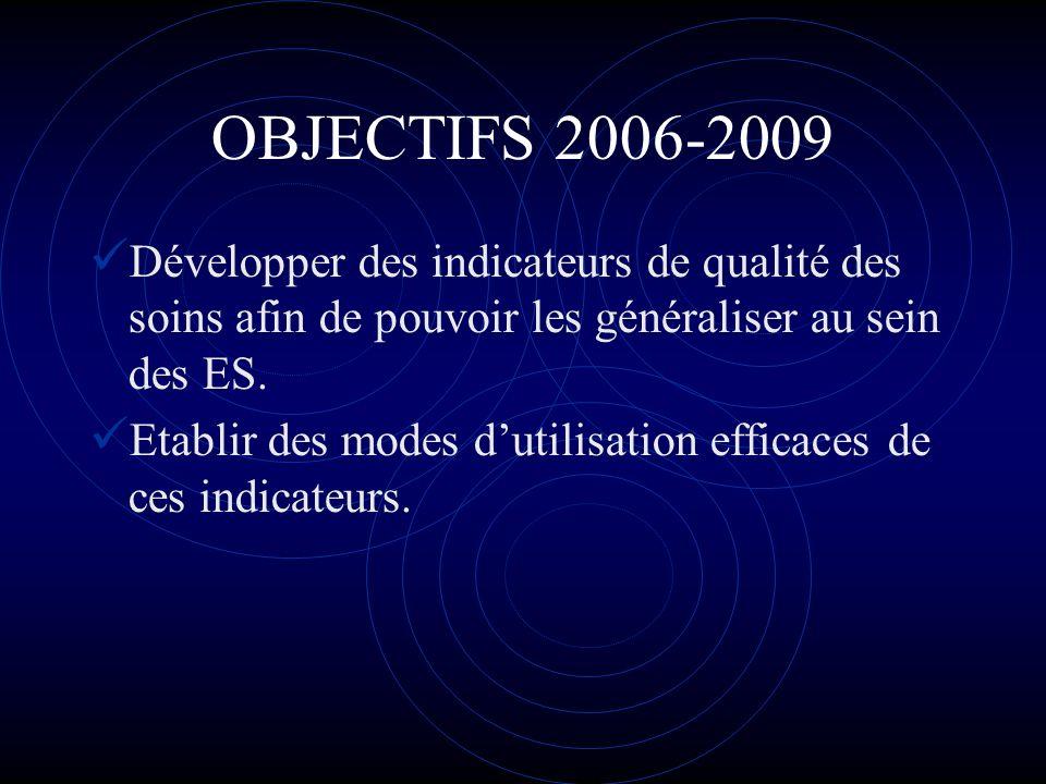 OBJECTIFS 2006-2009 Développer des indicateurs de qualité des soins afin de pouvoir les généraliser au sein des ES. Etablir des modes dutilisation eff