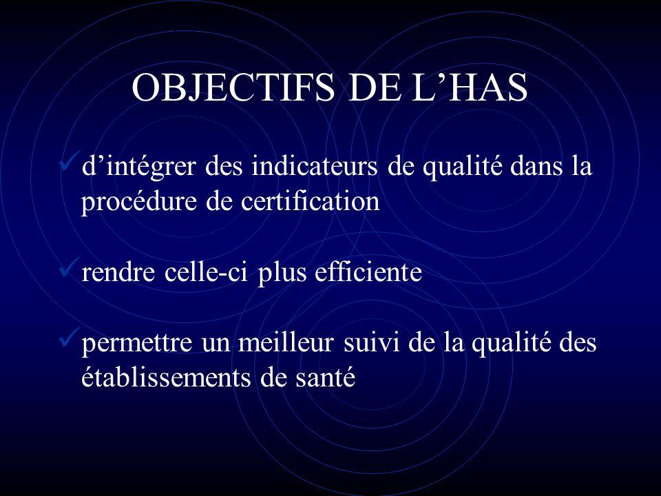 OBJECTIFS DE LHAS dintégrer des indicateurs de qualité dans la procédure de certification rendre celle-ci plus efficiente permettre un meilleur suivi