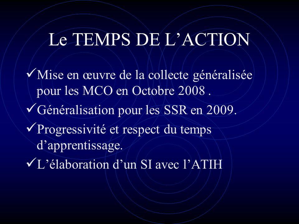 Le TEMPS DE LACTION Mise en œuvre de la collecte généralisée pour les MCO en Octobre 2008. Généralisation pour les SSR en 2009. Progressivité et respe
