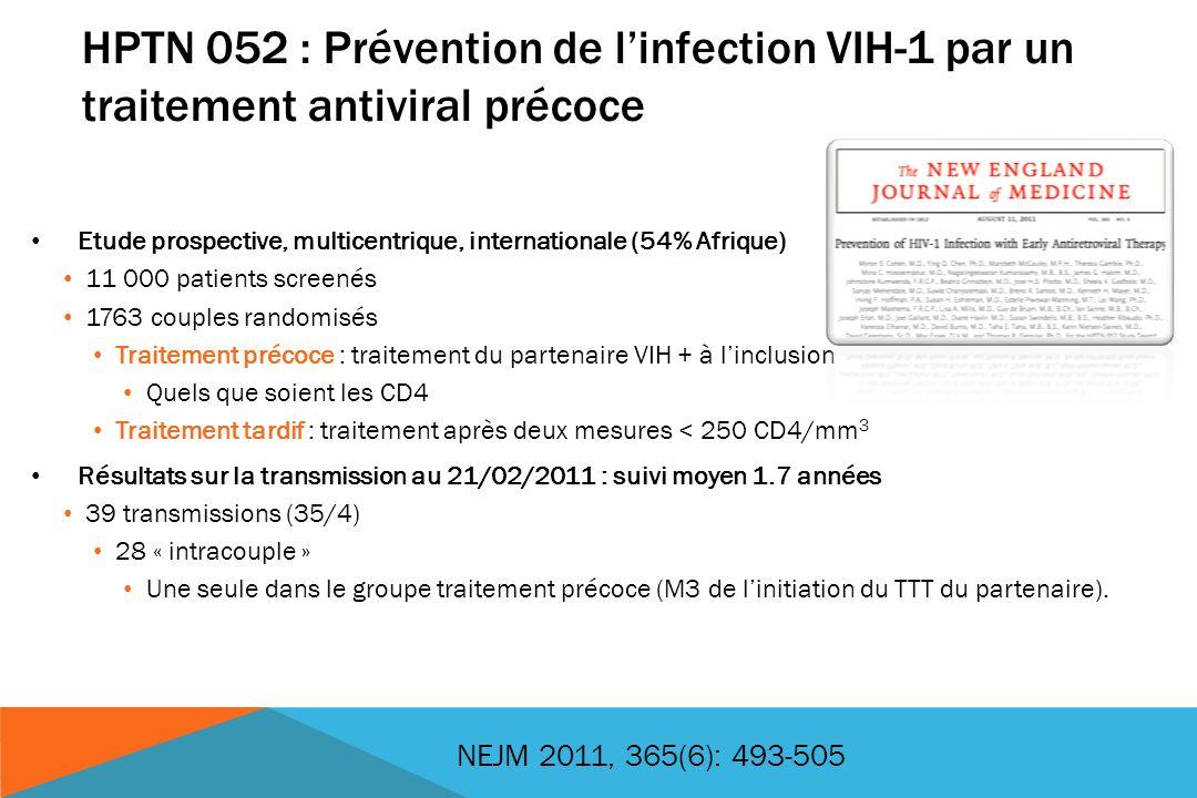 HPTN 052 : Prévention de linfection VIH-1 par un traitement antiviral précoce Etude prospective, multicentrique, internationale (54% Afrique) 11 000 p