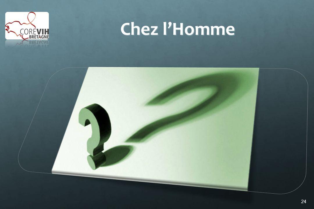 24 Chez lHomme