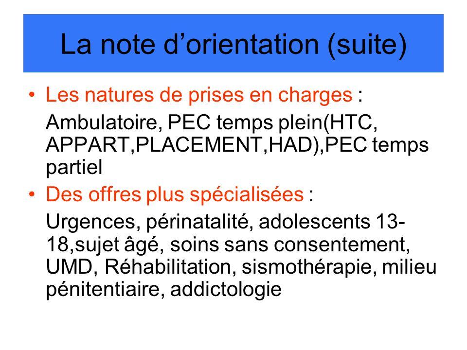 La note dorientation (suite) Les natures de prises en charges : Ambulatoire, PEC temps plein(HTC, APPART,PLACEMENT,HAD),PEC temps partiel Des offres p