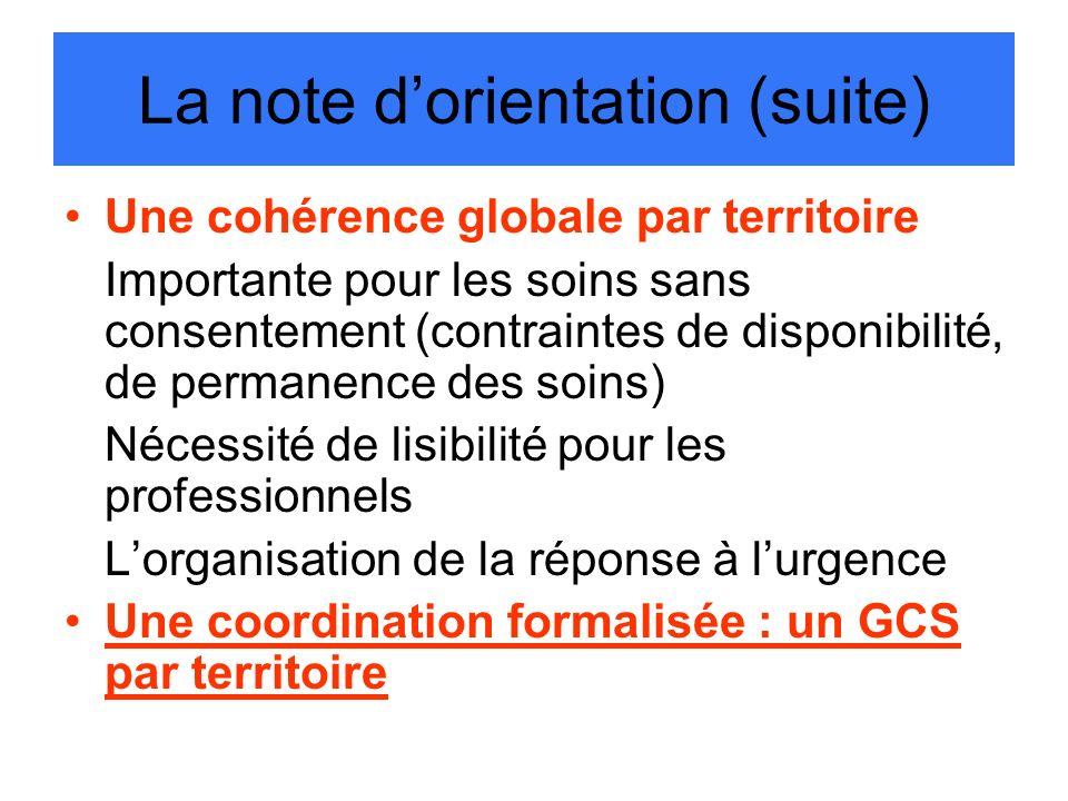 La note dorientation (suite) Une cohérence globale par territoire Importante pour les soins sans consentement (contraintes de disponibilité, de perman