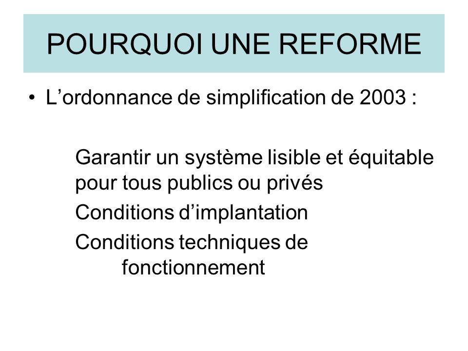 POURQUOI UNE REFORME Lordonnance de simplification de 2003 : Garantir un système lisible et équitable pour tous publics ou privés Conditions dimplanta