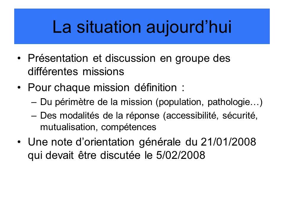 La situation aujourdhui Présentation et discussion en groupe des différentes missions Pour chaque mission définition : –Du périmètre de la mission (po