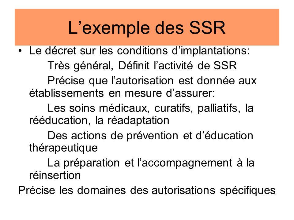 Lexemple des SSR Le décret sur les conditions dimplantations: Très général, Définit lactivité de SSR Précise que lautorisation est donnée aux établiss