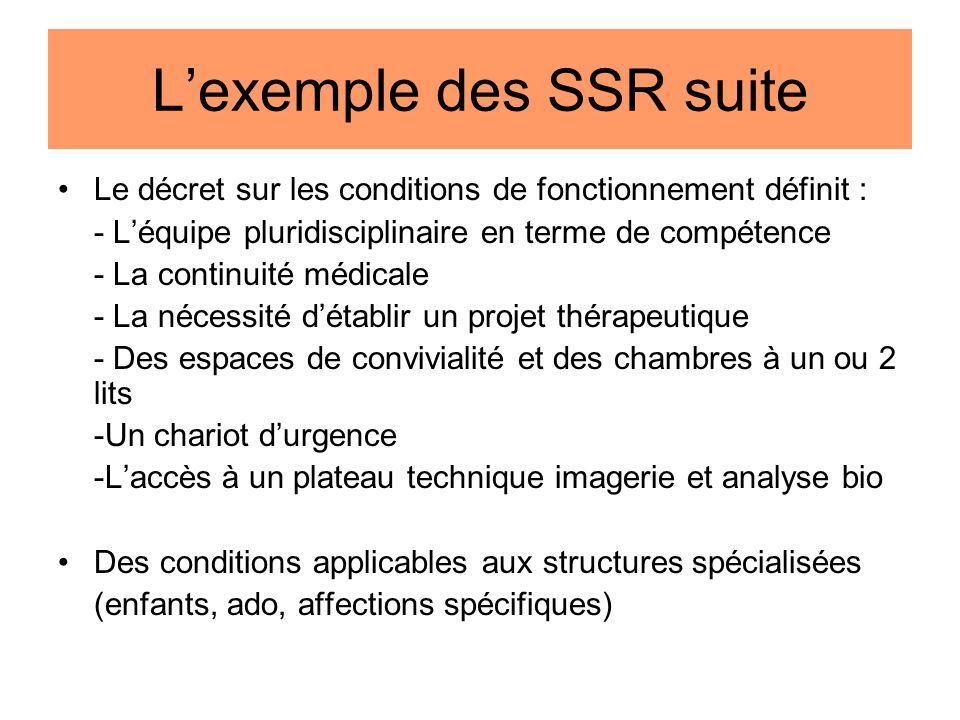 Lexemple des SSR suite Le décret sur les conditions de fonctionnement définit : - Léquipe pluridisciplinaire en terme de compétence - La continuité mé