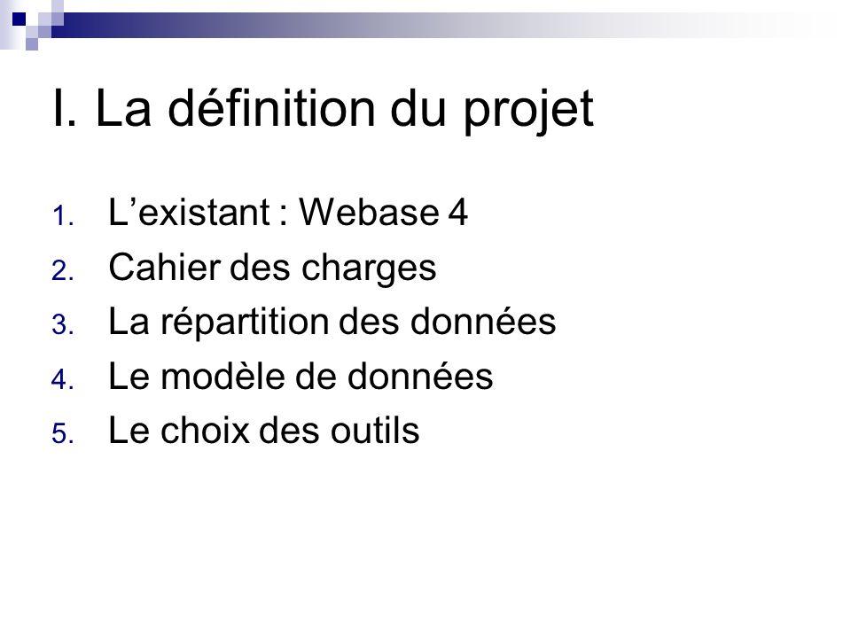 I.La définition du projet 1. Lexistant : Webase 4 2.
