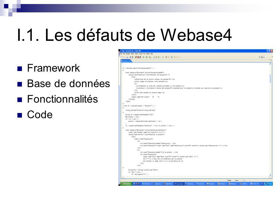 I.1. Les défauts de Webase4 Framework Base de données Fonctionnalités Code