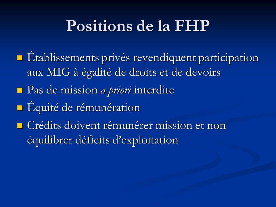 Positions de la FHP Établissements privés revendiquent participation aux MIG à égalité de droits et de devoirs Établissements privés revendiquent part