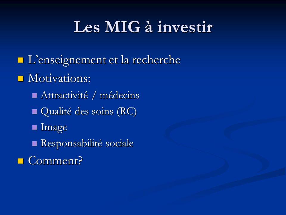Les MIG à investir Lenseignement et la recherche Lenseignement et la recherche Motivations: Motivations: Attractivité / médecins Attractivité / médeci
