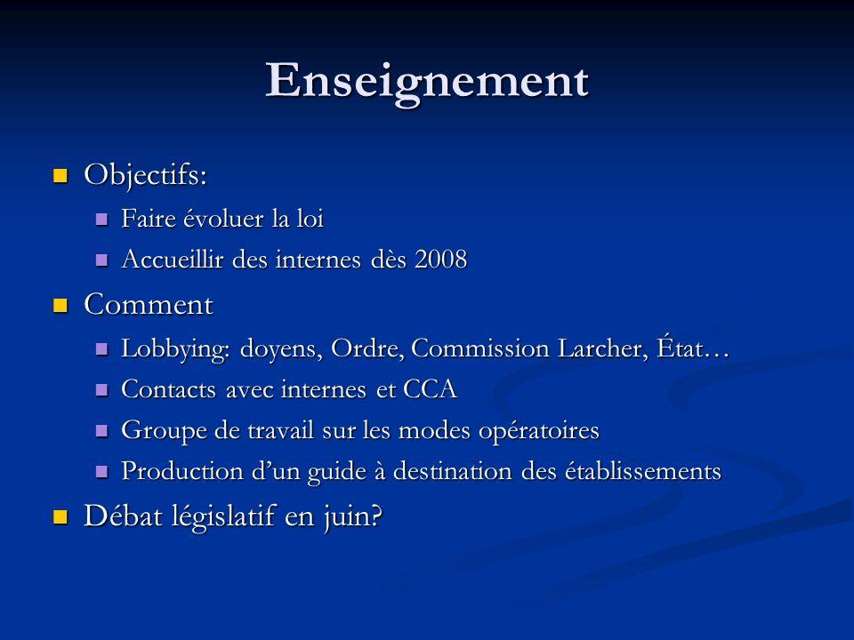 Enseignement Objectifs: Objectifs: Faire évoluer la loi Faire évoluer la loi Accueillir des internes dès 2008 Accueillir des internes dès 2008 Comment