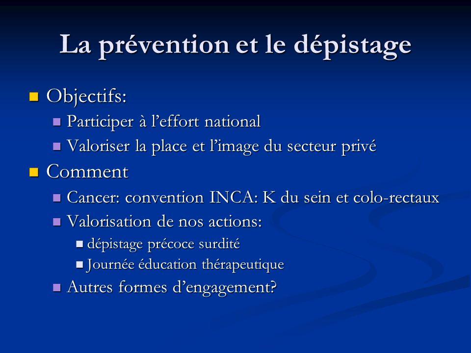 La prévention et le dépistage Objectifs: Objectifs: Participer à leffort national Participer à leffort national Valoriser la place et limage du secteu