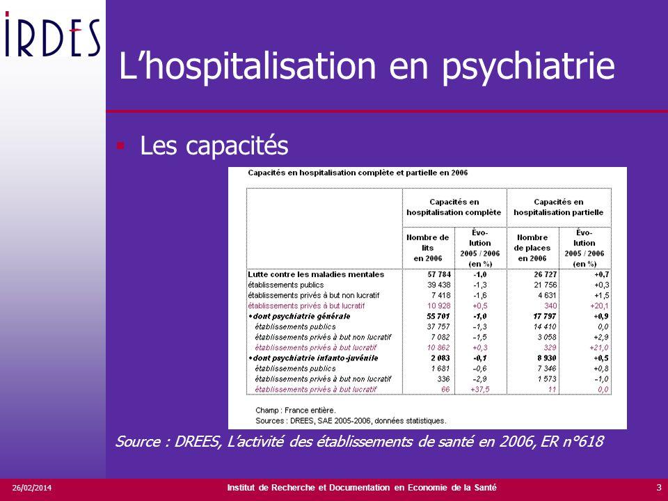 Institut de Recherche et Documentation en Economie de la Santé 26/02/2014 3 Lhospitalisation en psychiatrie Les capacités Source : DREES, Lactivité des établissements de santé en 2006, ER n°618