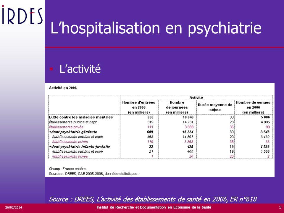 Institut de Recherche et Documentation en Economie de la Santé 26/02/2014 5 Lhospitalisation en psychiatrie Lactivité Source : DREES, Lactivité des établissements de santé en 2006, ER n°618