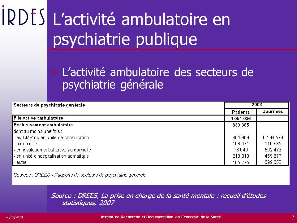 Institut de Recherche et Documentation en Economie de la Santé 26/02/2014 7 Lactivité ambulatoire en psychiatrie publique Lactivité ambulatoire des se
