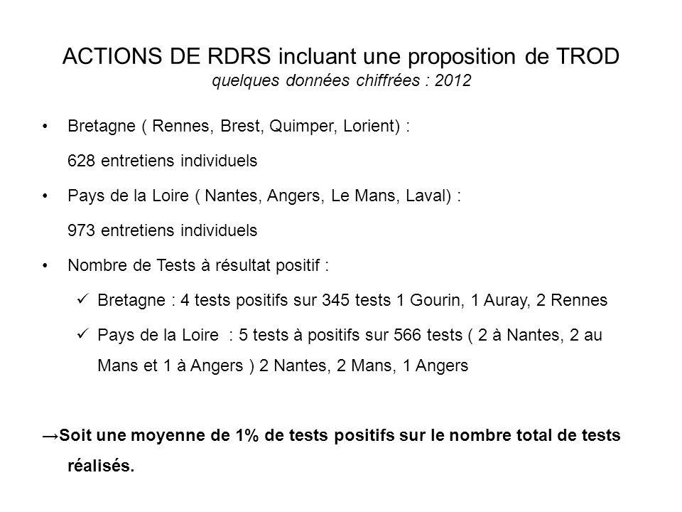 ACTIONS DE RDRS incluant une proposition de TROD quelques données chiffrées : 2012 Bretagne ( Rennes, Brest, Quimper, Lorient) : 628 entretiens indivi