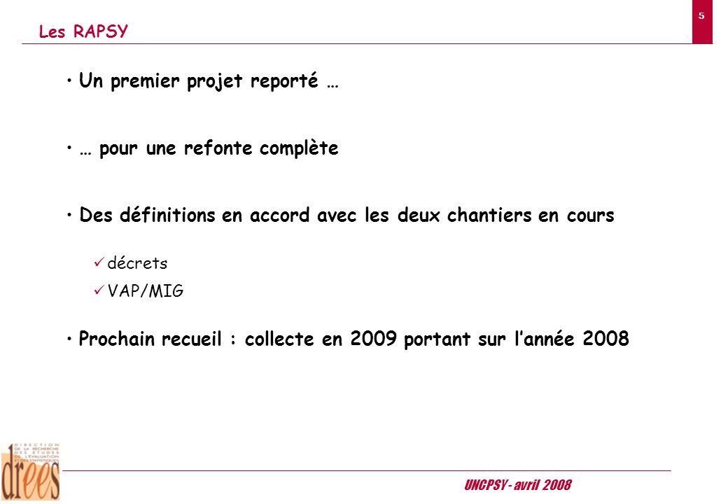 UNCPSY - avril 2008 5 Les RAPSY Un premier projet reporté … … pour une refonte complète Des définitions en accord avec les deux chantiers en cours décrets VAP/MIG Prochain recueil : collecte en 2009 portant sur lannée 2008