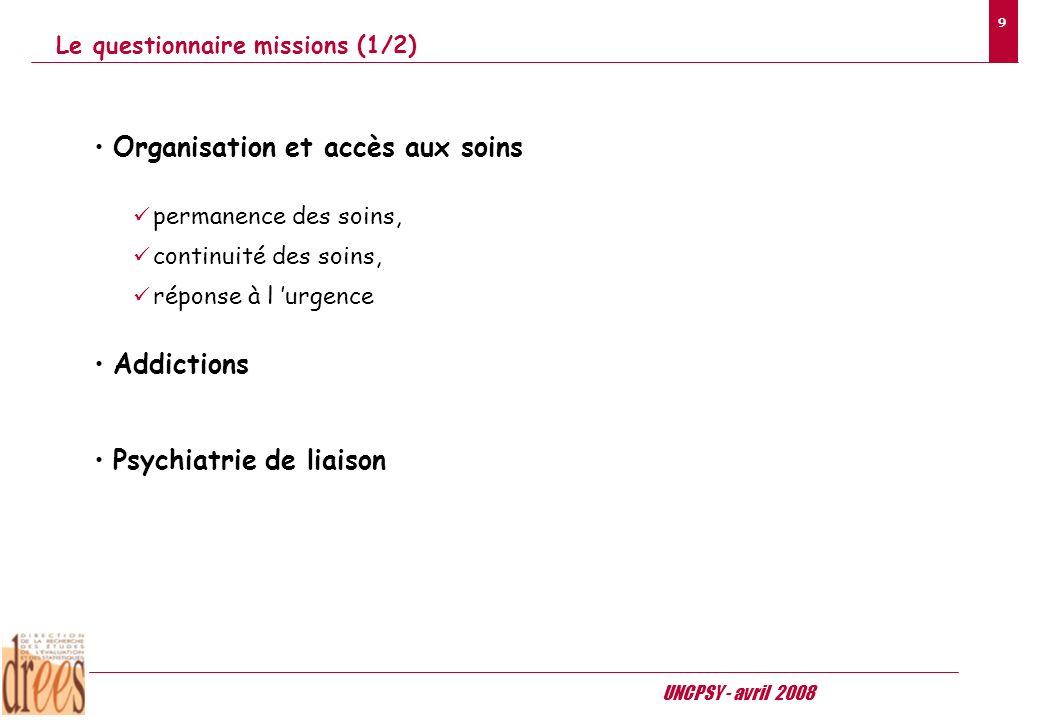 UNCPSY - avril 2008 9 Le questionnaire missions (1/2) Organisation et accès aux soins permanence des soins, continuité des soins, réponse à l urgence Addictions Psychiatrie de liaison