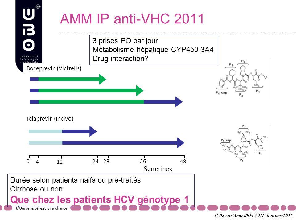 AMM IP anti-VHC 2011 242803648 Boceprevir (Victrelis) Telaprevir (Incivo) 124 Semaines Durée selon patients naifs ou pré-traités Cirrhose ou non. Que