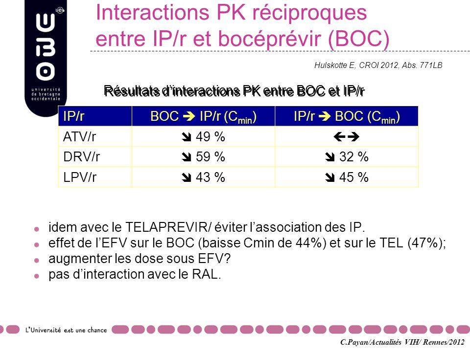 Interactions PK réciproques entre IP/r et bocéprévir (BOC) idem avec le TELAPREVIR/ éviter lassociation des IP. effet de lEFV sur le BOC (baisse Cmin