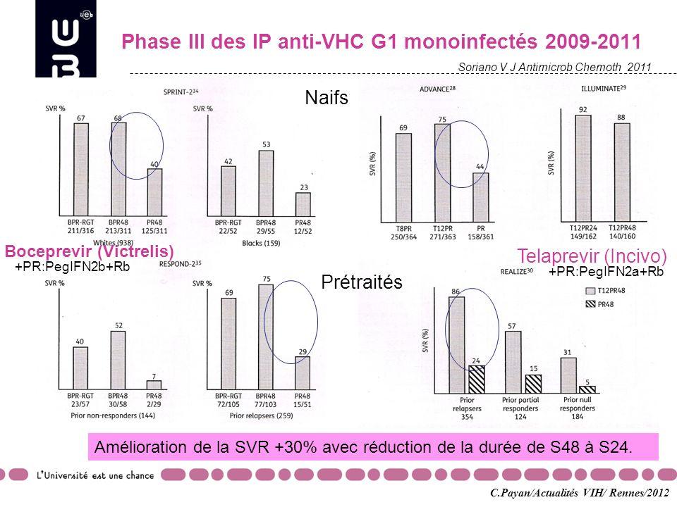 Phase III des IP anti-VHC G1 monoinfectés 2009-2011 Amélioration de la SVR +30% avec réduction de la durée de S48 à S24. Boceprevir (Victrelis) Telapr