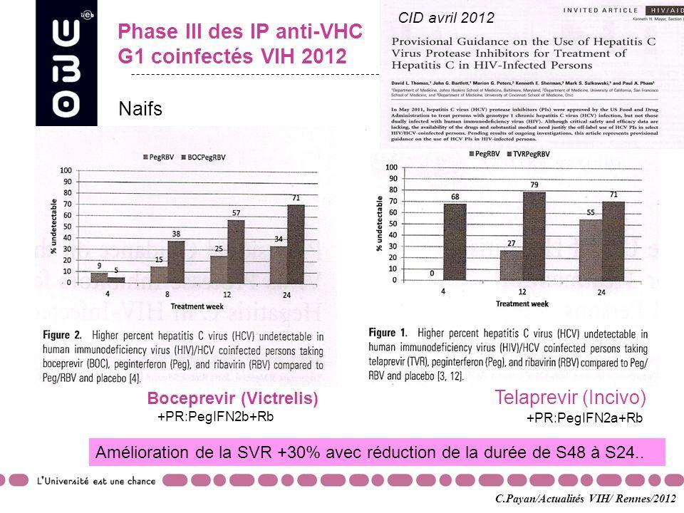 Phase III des IP anti-VHC G1 coinfectés VIH 2012 Amélioration de la SVR +30% avec réduction de la durée de S48 à S24.. Boceprevir (Victrelis) Telaprev