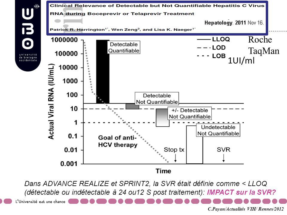 1UI/ml Dans ADVANCE REALIZE et SPRINT2, la SVR était définie comme < LLOQ (détectable ou indétectable à 24 ou12 S post traitement): IMPACT sur la SVR?