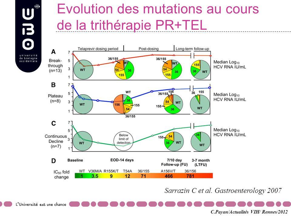 Evolution des mutations au cours de la trithérapie PR+TEL Sarrazin C et al. Gastroenterology 2007 C.Payan/Actualités VIH/ Rennes/2012
