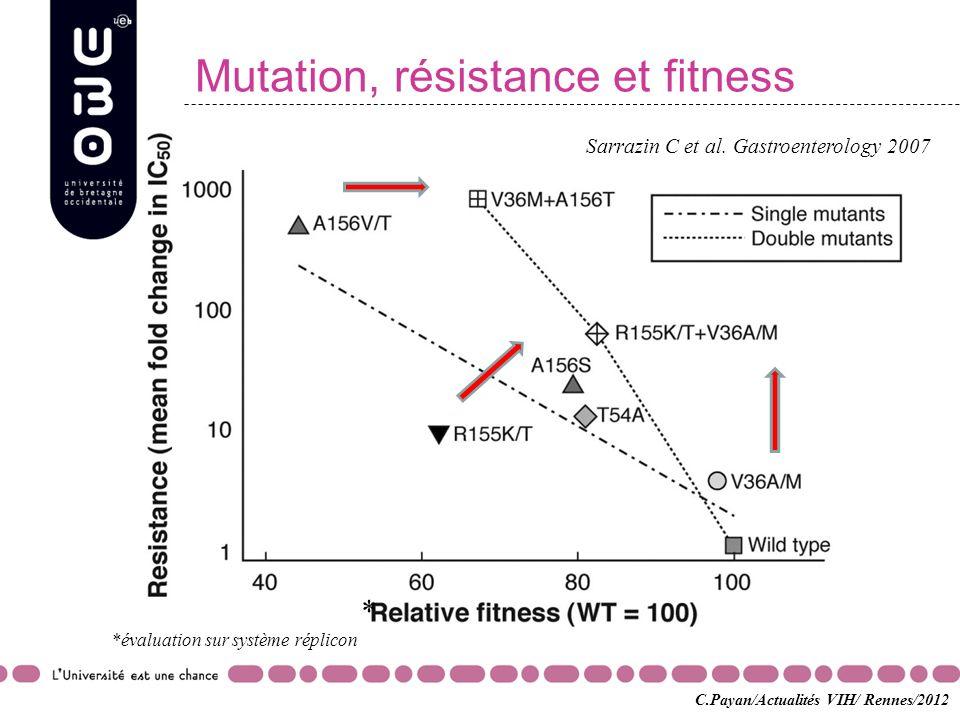 Mutation, résistance et fitness Sarrazin C et al. Gastroenterology 2007 *évaluation sur système réplicon * C.Payan/Actualités VIH/ Rennes/2012