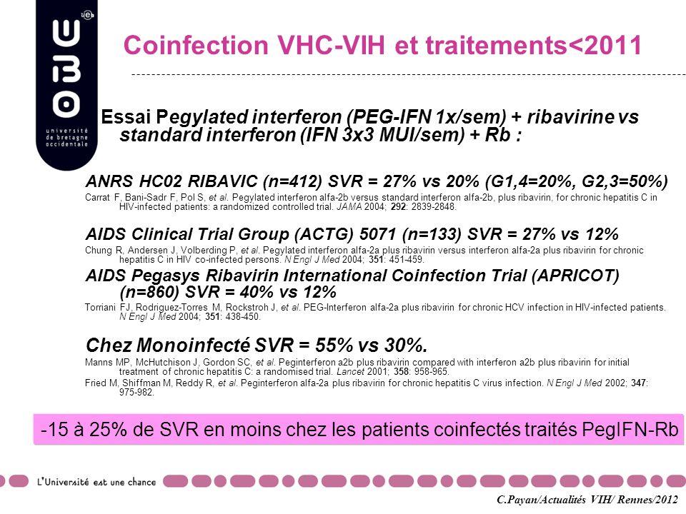 TVR + PR (n = 38) n (%) PR (n = 22) n (%) Prurit15 (39 %)2 (9 %) Céphalées14 (37 %)6 (27 %) Nausées13 (34 %)5 (23 %) Eruption sévère0 (0 %) Eruption minime ou modérée13 (34 %)5 (23 %) Fièvre8 (21 %)2 (9 %) Dépression8 (21 %)2 (9 %) Anémie7 (18 %)4 (18 %) Hémoglobine grade 3 (7,0 - 8,9 g/dl)11 (29 %)5 (23 %) Utilisation dEPO3 (8 %)1 (5 %) Transfusion sanguine4 (11 %)1 (5 %) Diminution des CD4 dans les 2 groupes mais le % des CD4 reste inchangé.