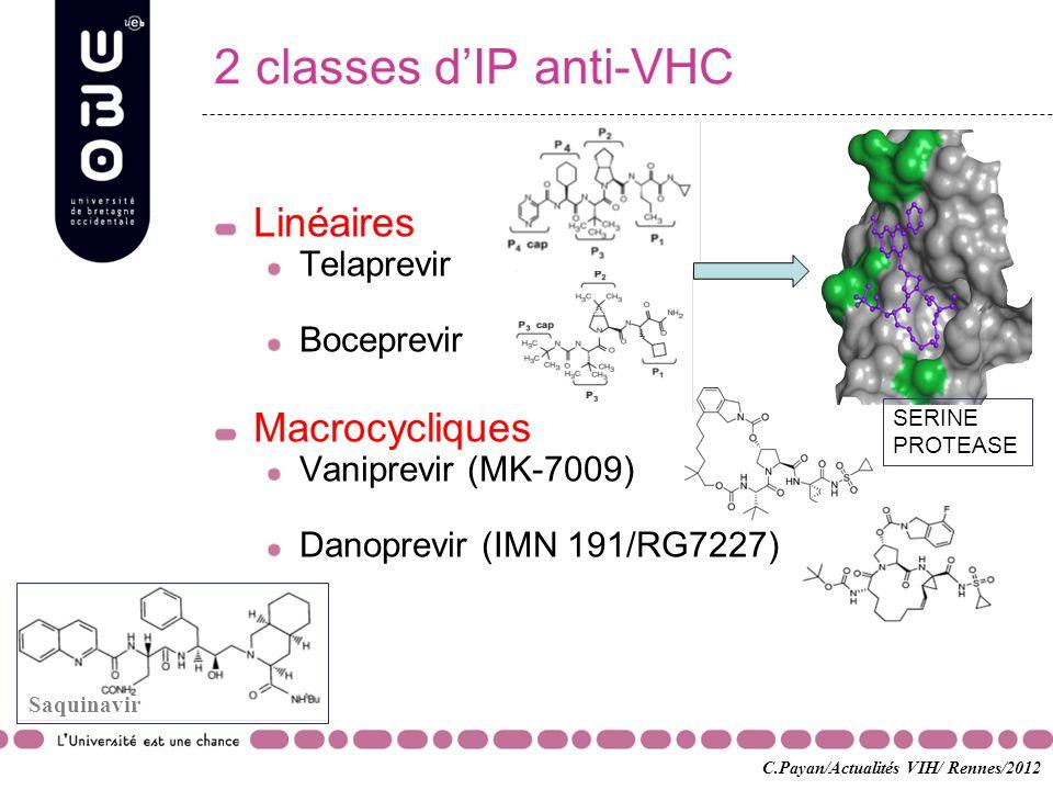 2 classes dIP anti-VHC Linéaires Telaprevir Boceprevir Macrocycliques Vaniprevir (MK-7009) Danoprevir (IMN 191/RG7227) Saquinavir C.Payan/Actualités V