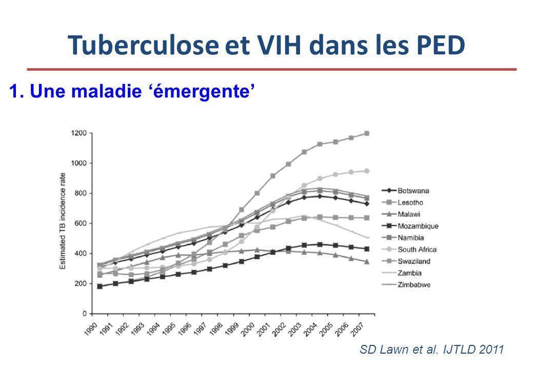 Tuberculose et VIH dans les PED 1. Une maladie émergente SD Lawn et al. IJTLD 2011