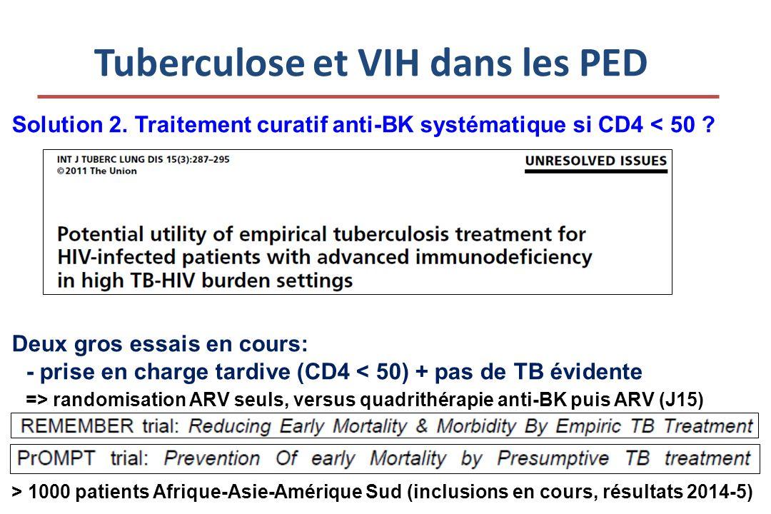 Tuberculose et VIH dans les PED Solution 2. Traitement curatif anti-BK systématique si CD4 < 50 .