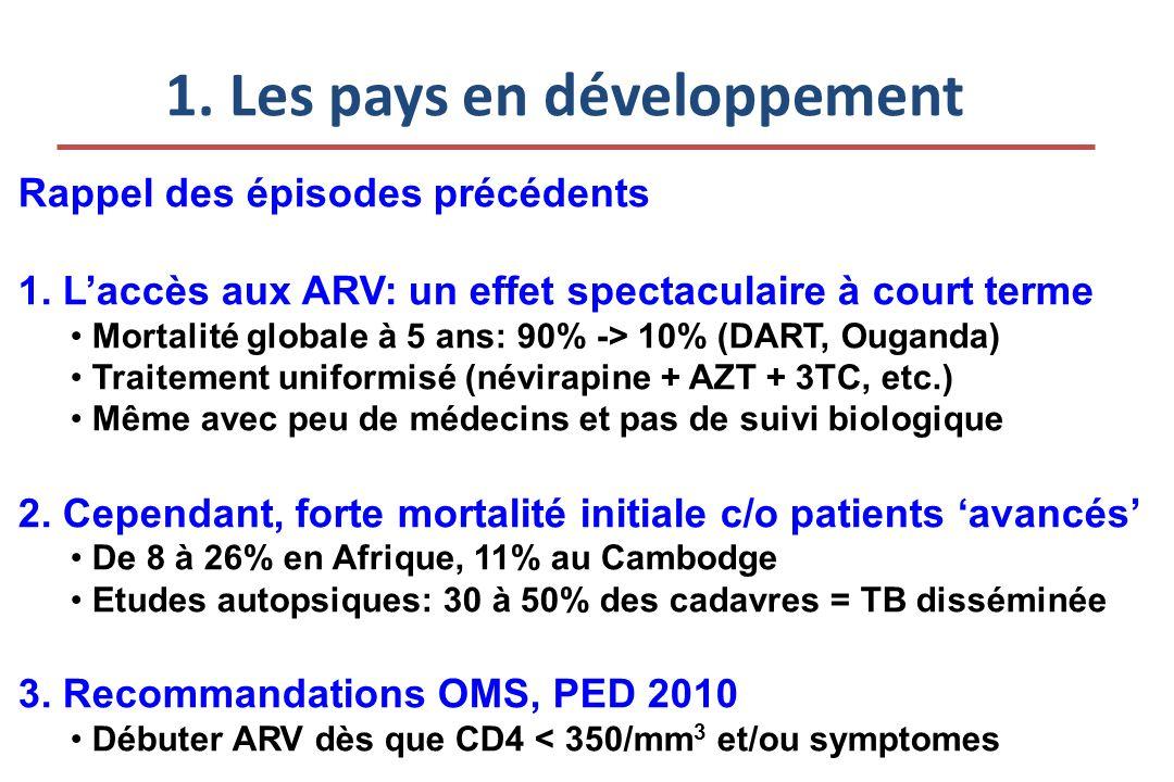 Etude observationnelle, 1996-2006 860 patients inclus dans 2 cohortes ANRS à Abidjan Bactrim 1/j + accès soins gratuits, mais sans ARV 61% femmes, âge médian 33 ans, médiane CD4 400 à linclusion 33% décès (suivi médian, 3 ans), 8% perdus de vue 923 hospitalisations: 39% non spécifiques (cachexie, diarrhée, neuro, pneumo) 23% infections bactériennes (gastro > bactériémie > pneumo) 7% paludisme 6% tuberculose