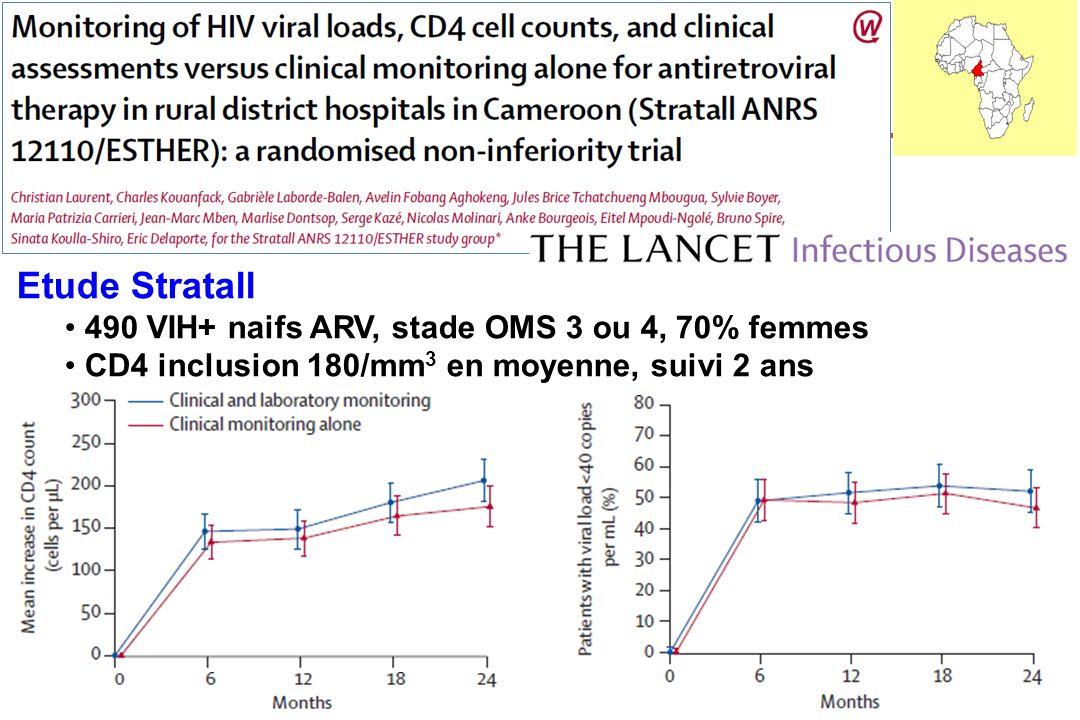 Etude Stratall 490 VIH+ naifs ARV, stade OMS 3 ou 4, 70% femmes CD4 inclusion 180/mm 3 en moyenne, suivi 2 ans