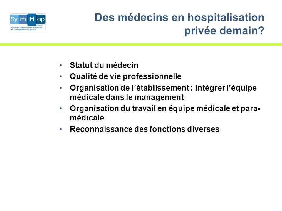 Des médecins en hospitalisation privée demain.