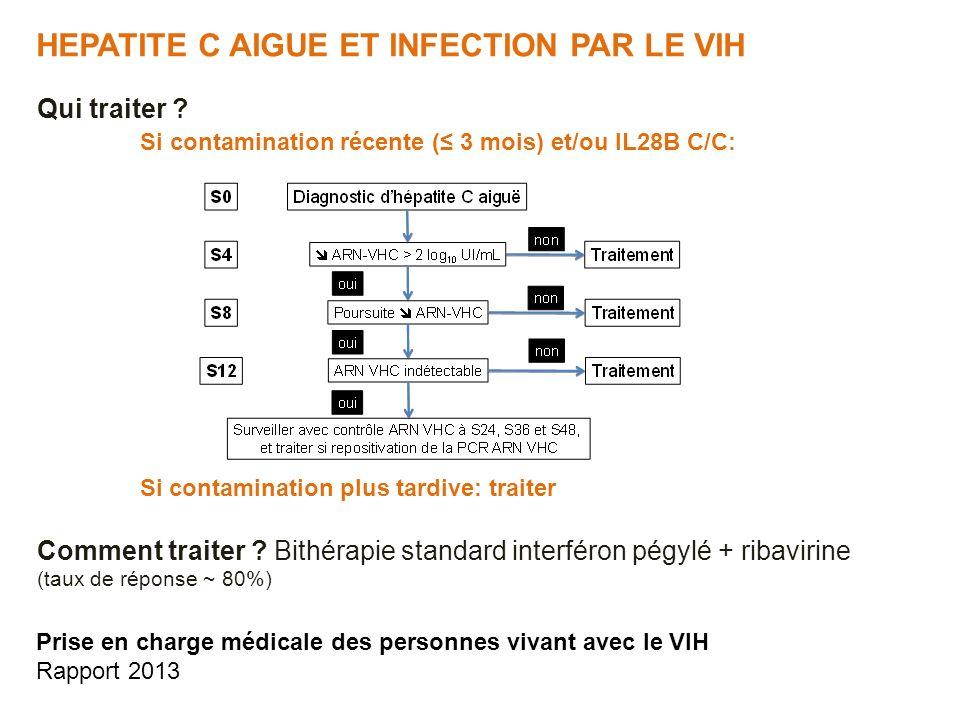 HEPATITE C AIGUE ET INFECTION PAR LE VIH Qui traiter ? Si contamination récente ( 3 mois) et/ou IL28B C/C: Si contamination plus tardive: traiter Comm