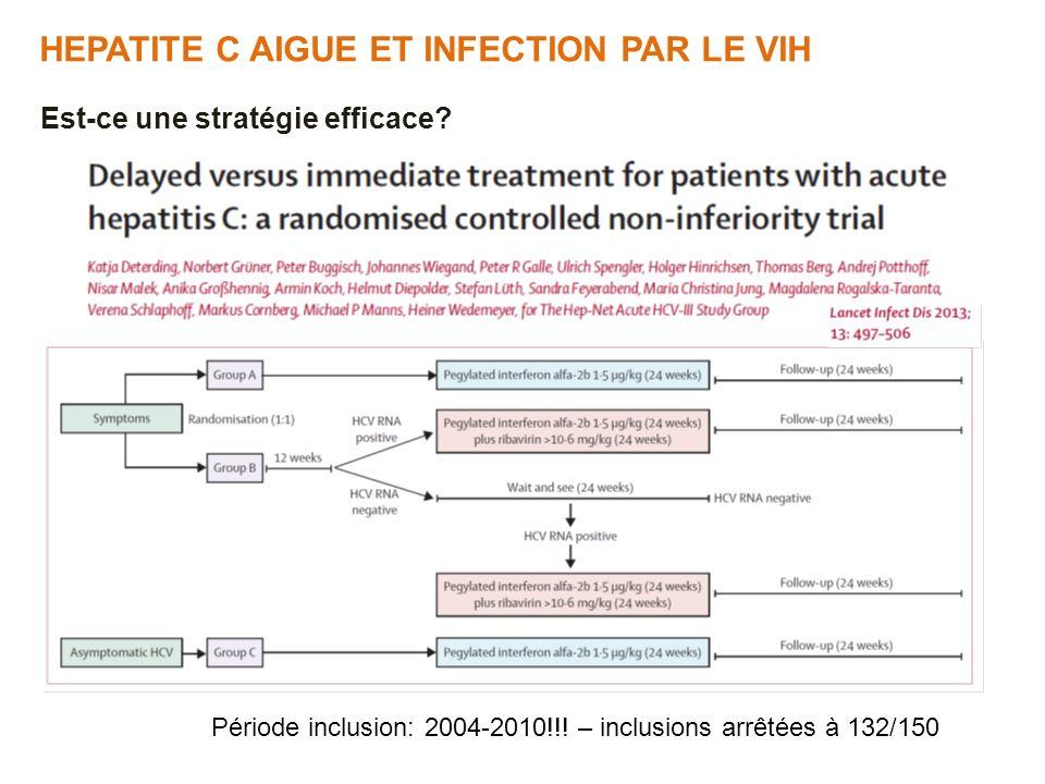 HEPATITE C AIGUE ET INFECTION PAR LE VIH Est-ce une stratégie efficace? Période inclusion: 2004-2010!!! – inclusions arrêtées à 132/150