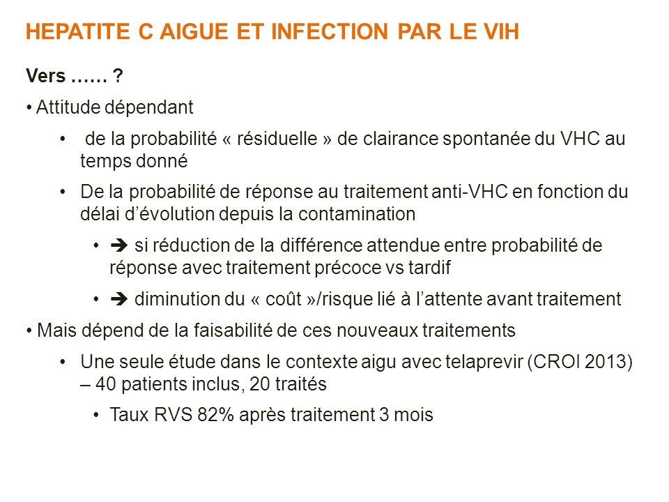 HEPATITE C AIGUE ET INFECTION PAR LE VIH Vers …… ? Attitude dépendant de la probabilité « résiduelle » de clairance spontanée du VHC au temps donné De