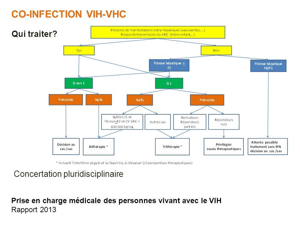 CO-INFECTION VIH-VHC Qui traiter? Concertation pluridisciplinaire Prise en charge médicale des personnes vivant avec le VIH Rapport 2013