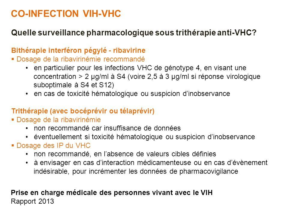 CO-INFECTION VIH-VHC Quelle surveillance pharmacologique sous trithérapie anti-VHC? Bithérapie interféron pégylé - ribavirine Dosage de la ribaviriném