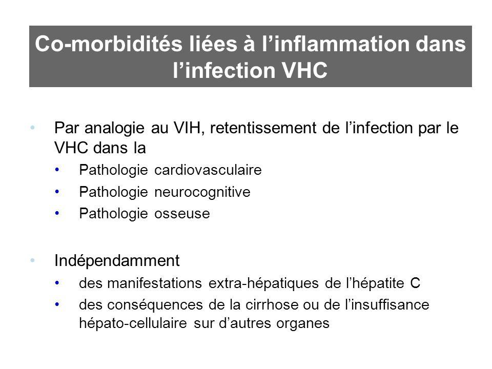 Co-morbidités liées à linflammation dans linfection VHC Par analogie au VIH, retentissement de linfection par le VHC dans la Pathologie cardiovasculai