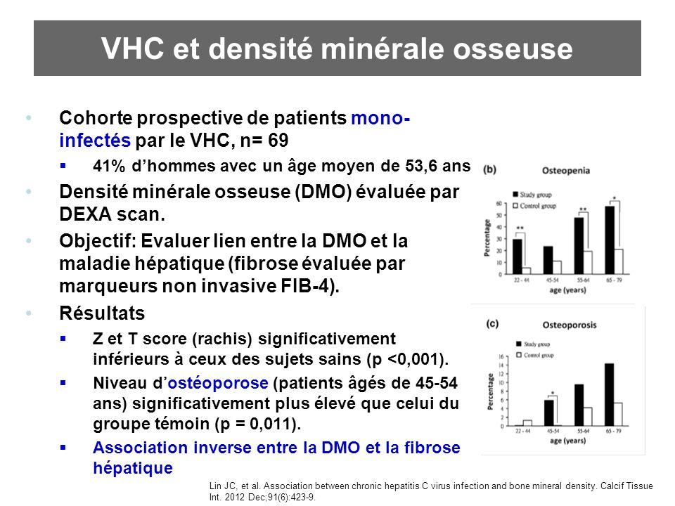 VHC et densité minérale osseuse Cohorte prospective de patients mono- infectés par le VHC, n= 69 41% dhommes avec un âge moyen de 53,6 ans Densité min