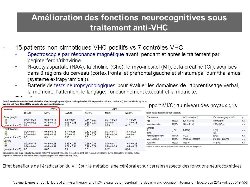 Amélioration des fonctions neurocognitives sous traitement anti-VHC 15 patients non cirrhotiques VHC positifs vs 7 contrôles VHC Spectroscopie par rés