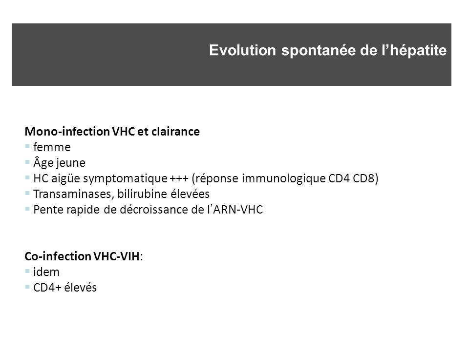 Mono-infection VHC et clairance femme Âge jeune HC aigüe symptomatique +++ (réponse immunologique CD4 CD8) Transaminases, bilirubine élevées Pente rap
